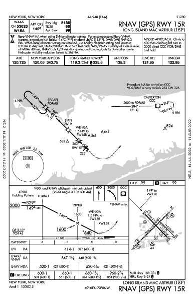Long Island MacArthur Ronkonkoma, NY (KISP): RNAV (GPS) RWY 15R (IAP)