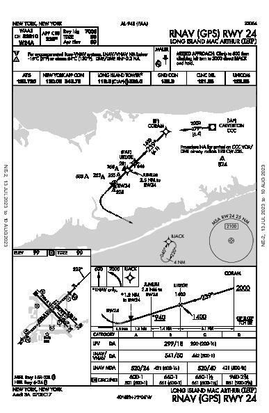 Long Island MacArthur Ronkonkoma, NY (KISP): RNAV (GPS) RWY 24 (IAP)