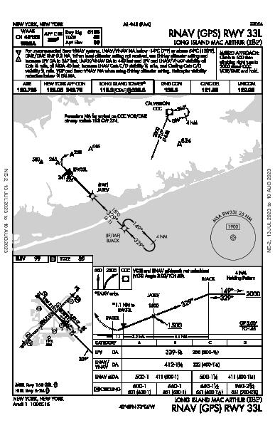 Long Island MacArthur Ronkonkoma, NY (KISP): RNAV (GPS) RWY 33L (IAP)