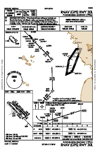 Phoenix-Mesa Gateway Phoenix, AZ (KIWA): RNAV (GPS) RWY 30L (IAP)