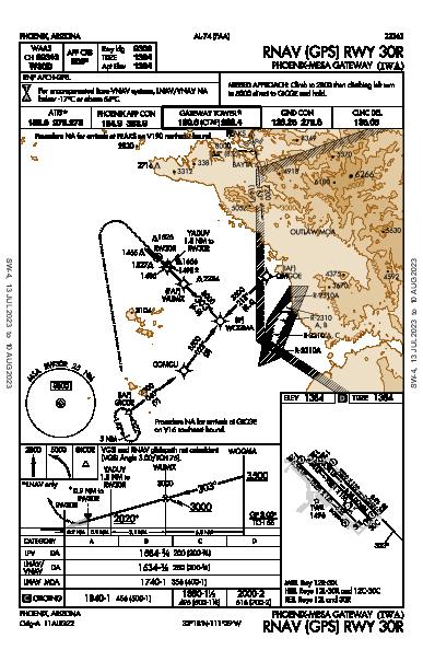 Phoenix-Mesa Gateway Phoenix, AZ (KIWA): RNAV (GPS) RWY 30R (IAP)