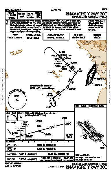 Phoenix-Mesa Gateway Phoenix, AZ (KIWA): RNAV (GPS) Y RWY 30C (IAP)