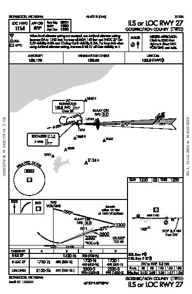 Gogebic-Iron County Ironwood, MI (KIWD): ILS OR LOC RWY 27 (IAP)