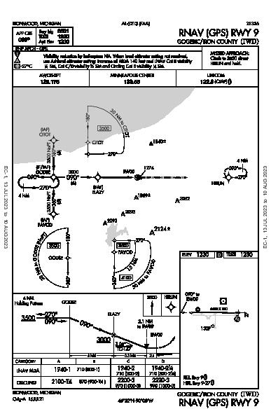 Gogebic-Iron County Ironwood, MI (KIWD): RNAV (GPS) RWY 09 (IAP)