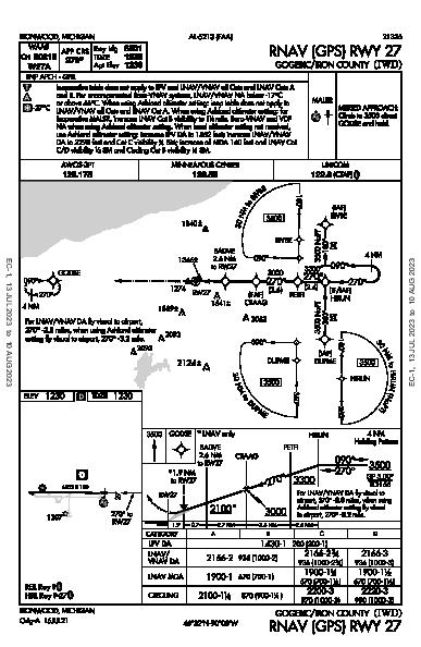 Gogebic-Iron County Ironwood, MI (KIWD): RNAV (GPS) RWY 27 (IAP)