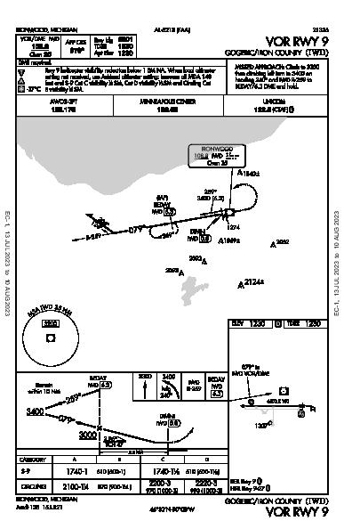 Gogebic-Iron County Ironwood, MI (KIWD): VOR RWY 09 (IAP)