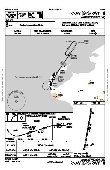 Wales Wales, AK (PAIW): RNAV (GPS) RWY 18 (IAP)
