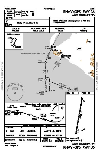 Wales Wales, AK (PAIW): RNAV (GPS) RWY 36 (IAP)
