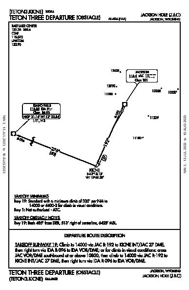 Jackson Hole Jackson, WY (KJAC): TETON THREE (OBSTACLE) (ODP)