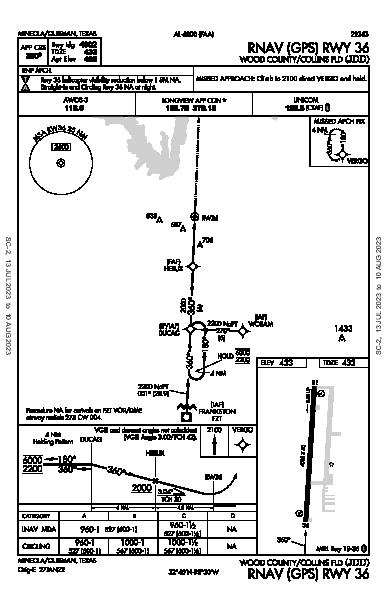 Wood County - Collins Fld Mineola/Quitman, TX (KJDD): RNAV (GPS) RWY 36 (IAP)