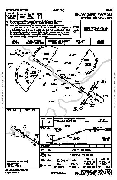 Jefferson City Meml Jefferson City, MO (KJEF): RNAV (GPS) RWY 30 (IAP)