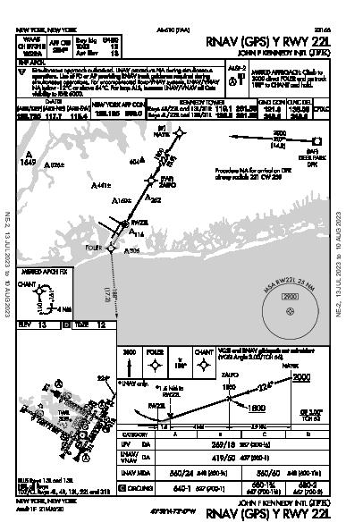 John F Kennedy Intl New York, NY (KJFK): RNAV (GPS) Y RWY 22L (IAP)