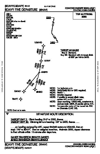 Concord-Padgett Rgnl Concord, NC (KJQF): BEAVY FIVE (RNAV) (DP)