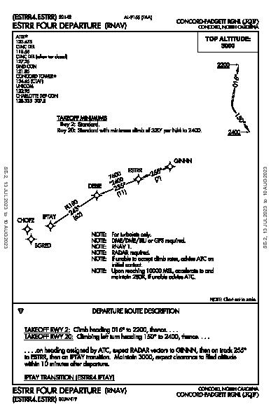Concord-Padgett Rgnl Concord, NC (KJQF): ESTRR FOUR (RNAV) (DP)