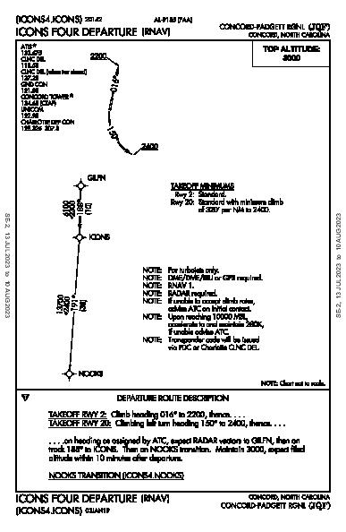 Concord-Padgett Rgnl Concord, NC (KJQF): ICONS FOUR (RNAV) (DP)