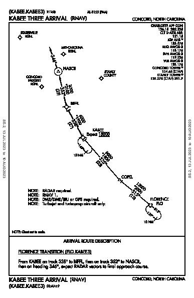 Concord-Padgett Rgnl Concord, NC (KJQF): KABEE THREE (RNAV) (STAR)