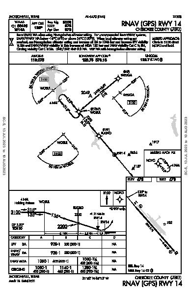 Cherokee County Jacksonville, TX (KJSO): RNAV (GPS) RWY 14 (IAP)