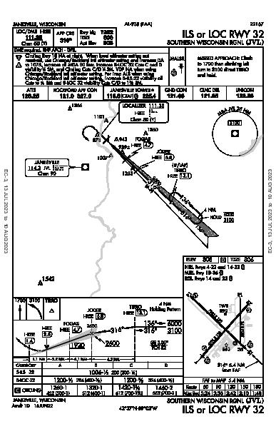 Southern Wisconsin Rgnl Janesville, WI (KJVL): ILS OR LOC RWY 32 (IAP)
