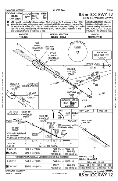 John Bell Williams Raymond, MS (KJVW): ILS OR LOC RWY 12 (IAP)