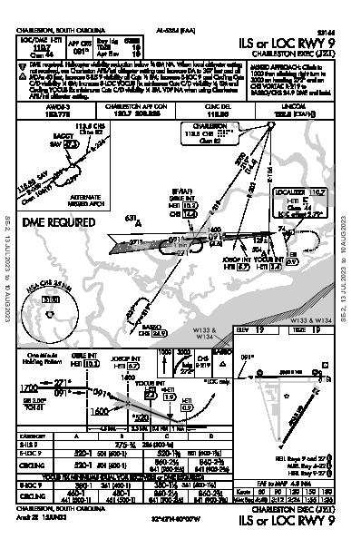 Charleston Exec Charleston, SC (KJZI): ILS OR LOC RWY 09 (IAP)