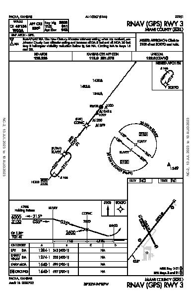 Miami County Paola, KS (K81): RNAV (GPS) RWY 03 (IAP)