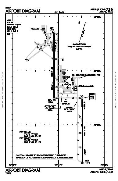 Abilene Rgnl Airport (Abilene, TX): KABI Airport Diagram