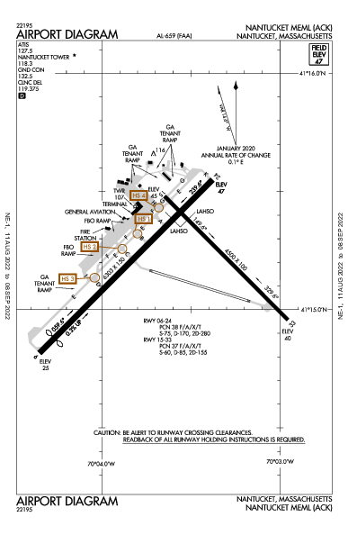 Nantucket Memorial Airport (ナンタケット, マサチューセッツ州): KACK Airport Diagram
