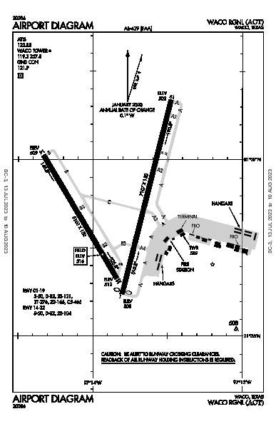Waco Rgnl Airport (Waco, TX): KACT Airport Diagram