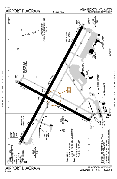 Atlantic City Intl Airport (אטלנטיק סיטי): KACY Airport Diagram