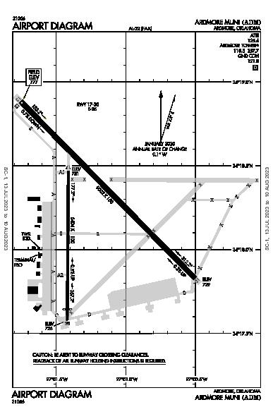 Ardmore Muni Airport (Ardmore, OK): KADM Airport Diagram
