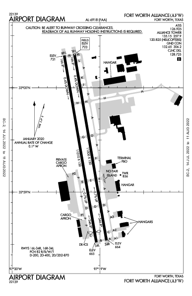 Fort Worth Alliance Airport (Fort Worth, TX): KAFW Airport Diagram