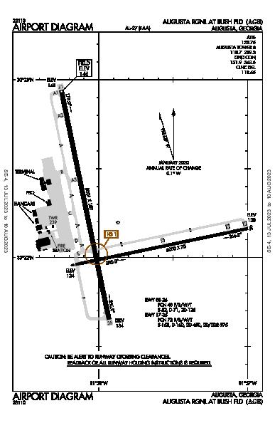 Augusta Regional Airport (Augusta, GA): KAGS Airport Diagram