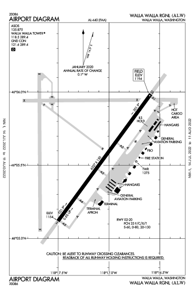 Walla Walla Rgnl Airport (Walla Walla, WA): KALW Airport Diagram