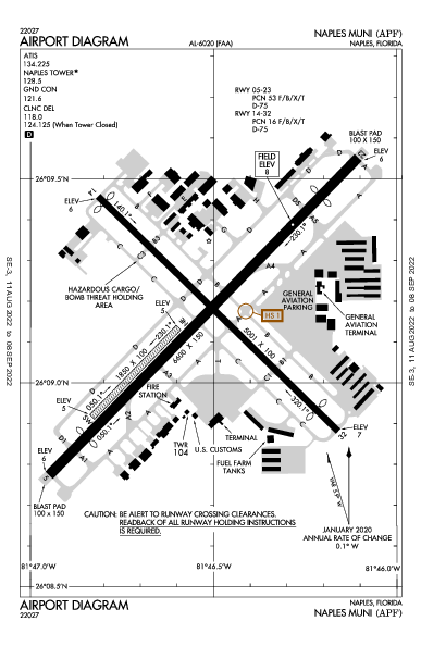 Naples Muni Airport (那不勒斯, 佛罗里达州): KAPF Airport Diagram