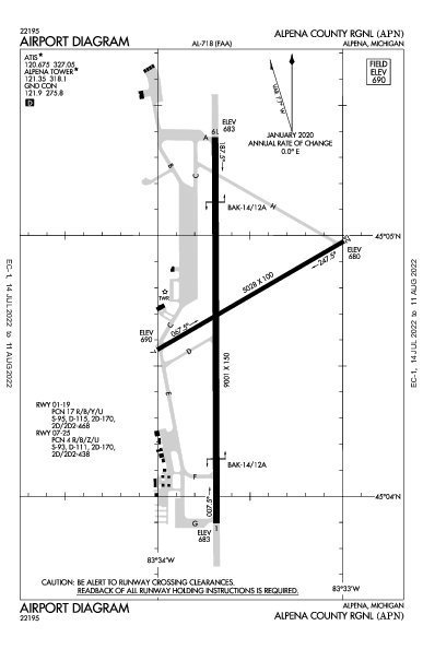 Alpena County Rgnl Airport (Alpena, MI): KAPN Airport Diagram