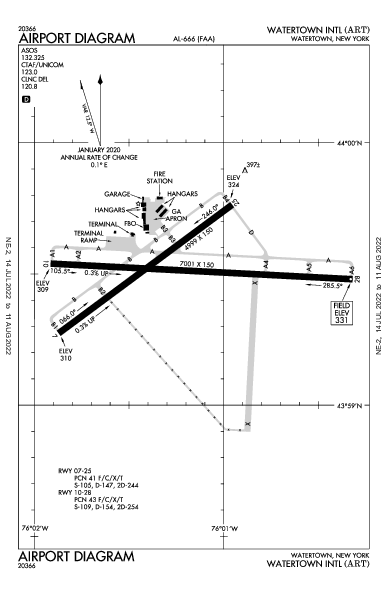 Watertown Intl Airport (واتيرتاون، نيويورك): KART Airport Diagram