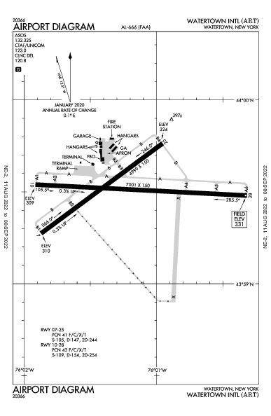 Watertown Intl Airport (ウォータータウン): KART Airport Diagram