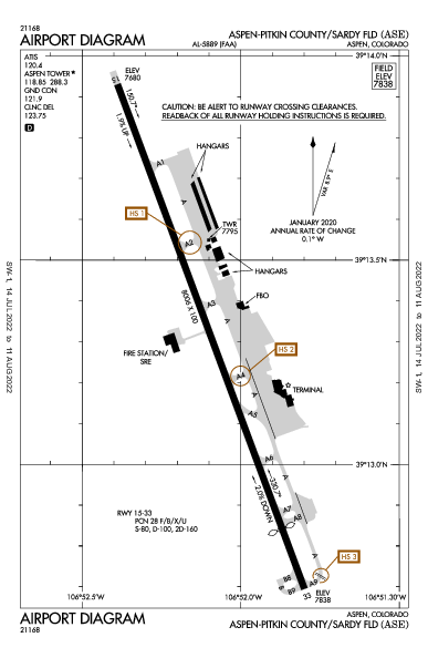 Aspen-Pitkin County Airport (Aspen, CO): KASE Airport Diagram
