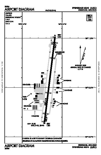 Springdale Muni Airport (Springdale, AR): KASG Airport Diagram