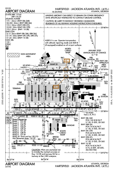 Atlanta-Hartsfield-Jackson Airport (Atlanta, GA): KATL Airport Diagram