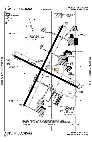 Appleton Intl Airport (Appleton, WI): KATW Airport Diagram