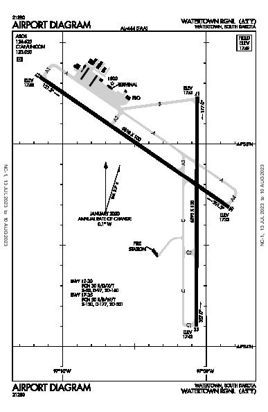 Watertown Rgnl Airport (Watertown, SD): KATY Airport Diagram