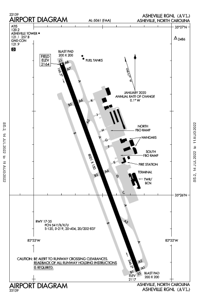 Asheville Rgnl Airport (Asheville, NC): KAVL Airport Diagram