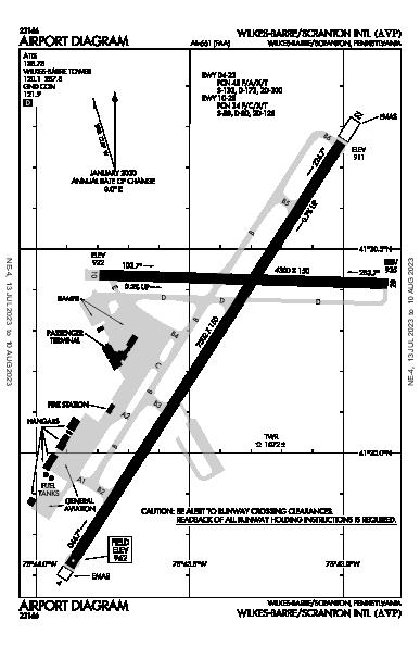 Scranton Intl Airport (Wilkes-Barre/Scranton, PA): KAVP Airport Diagram
