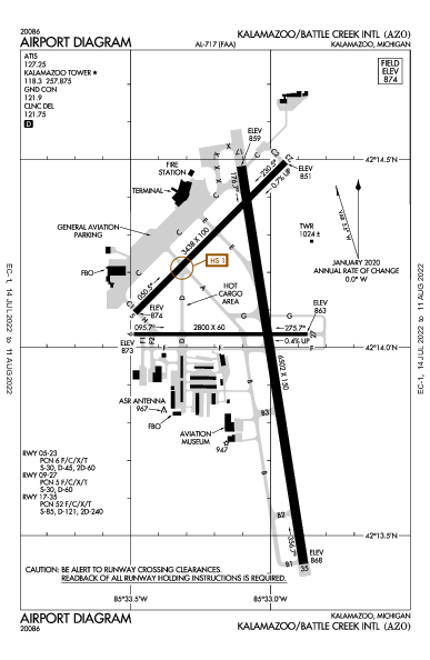 Kalamazoo/Battle Creek Intl Airport (Kalamazoo, MI): KAZO Airport Diagram