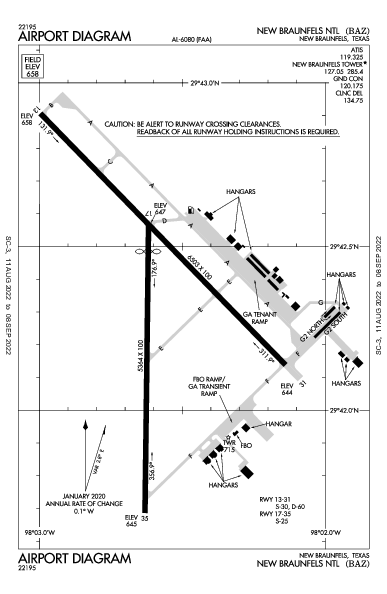 New Braunfels Rgnl Airport (New Braunfels, TX): KBAZ Airport Diagram