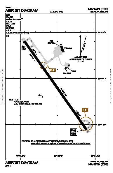 Branson Airport (Branson, MO): KBBG Airport Diagram
