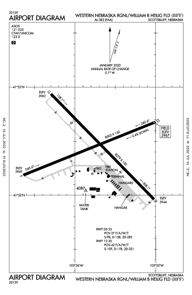 Western Neb Rgnl Airport (Scottsbluff, NE): KBFF Airport Diagram
