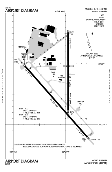 Mobile Downtown Airport (Мобил, Алабама): KBFM Airport Diagram