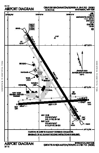 Binghamton Airport (Binghamton, NY): KBGM Airport Diagram